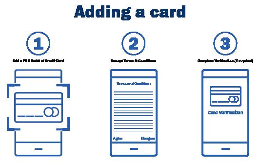 MobilePay_Instructions_400x250